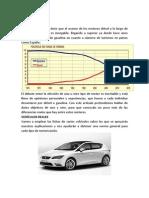 Gasolina vs Diesel diferencias