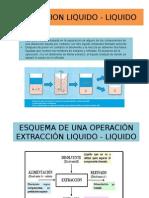 EXTRACCION LIQUIDO - LIQUIDO