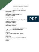 Estructura Del Libro Di Oseas
