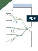 Diagrama Spaguetti