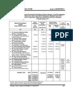 Daftar Nama Perusahaan Sawit Di Bangka