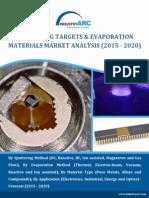 Sputtering Targets and Evaporation Materials Market
