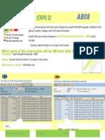 ERP6_Deltadoc AB08