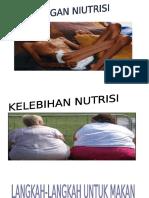 Lembar Balik Nutrisi