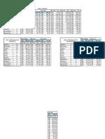 Tabela de Anuidades Para Mudança de Categoria