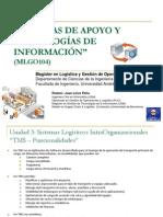 Sistemas de Apoyo y Tecnologías de Información Clase 6.pdf