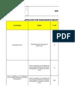 END-FSM-02 Matriz de Identificación de Peligros y Evaluación de Riesgos