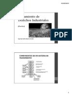 D. IND 2. Pract..pdf