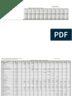 Cronograma Valorizado ERRADO Pongo Yurimaguas del contratista.pdf