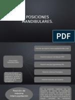 Posiciones-Mandibulares