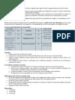REPASO GESTION hasta III.docx