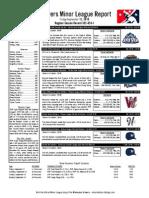 Minor League Report 15.09.11