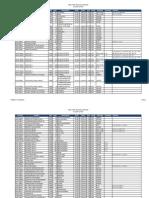 201401 Uoit Exam Schedule by Date