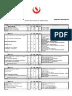 Ingenieria Mecatronica Malla Curricular 2015 2