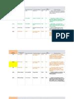 140110_Plan de Trabajo - Incidencias Programadas Gantt - Cotizador y QAD