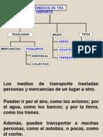 MEDIOS DE TRANSPORTE.ppt