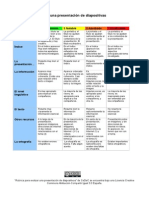 Rúbrica Para Evaluar Una Presentación de Diapositivas