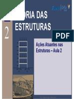 2_Aula Ações.pdf