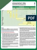 Rekomendasi imunisasi IDAI 2014