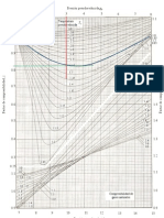 Factor de Compresibilidad z, MEcanica de fluidos