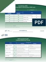 Scores Descriptors TFI