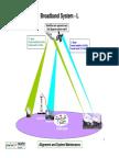 Hfc Lalignmentandsystemmaintenance 121018133218 Phpapp02