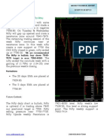 CNX-Nifty-weekly-report 14 Sep to 18 Sep