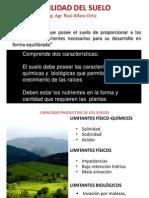 Conceptos II fetilidad de suelos