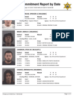 Peoria County booking sheet 09/12/15