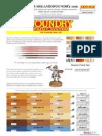 Wargames Foundry Starter System