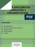 Presentacion Expresion Oral .Pptx