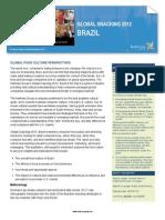 Brazil Snacking Order Form 2012