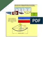 Calculo Foco y Brazos Antena