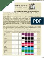 Uniformidad Española 1802-1808