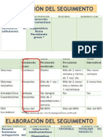 Farmacologia Asma
