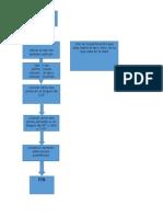 Diagrama Practica 1