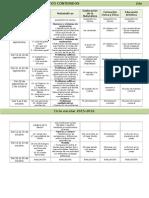 Plan 2do Grado - Bloque 1 Dosificación.dociLY