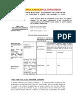Infracciones y Sanciones Tributarias Art 175 Fabcdefghij