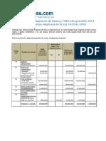 Liquidacion Impuesto de Renta CREE Pequenas Empresas (1)