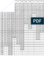 Planilha Edital Nº 14 - Abertura Seleção Unificada - Direito 2015.2 (1)Completa