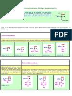 Estructura y Clasificación de Los Aminoácidos
