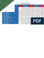 Estudo Do Esde e Mediúnico Turma 2014.2015