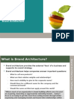Brand Architecture.ppt
