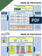 MEDCORP-PPT_v2