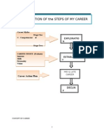 Articulation of the Steps of My Career