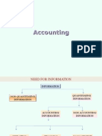 accountancyppt-121029145655-phpapp02.ppt