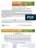 Country Data Report Country Data Report for Bangladesh, 1996-2012or Bangladesh, 1996-2012