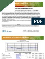 Country Data Report Country Data Report for Bangladesh, 1996-2012or Bangladesh, 1996-2012