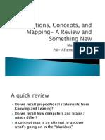 PBI Concepts Maps