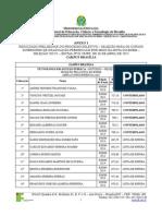 Anexo 1 Res Prel Sup Enem Ed 012 C Bsb(1)
